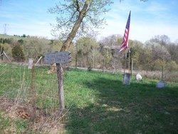 Charles Keyser Family Cemetery