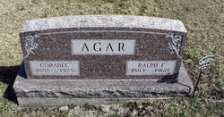 Ralph Agar