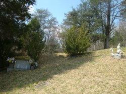 Stackhouse Cemetery