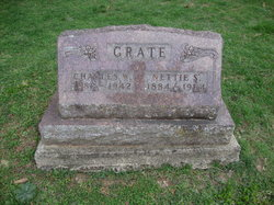 Charles W Grate