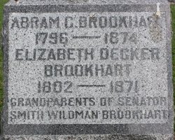 Abram Colar Brookhart