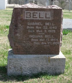 Gabriel Bell
