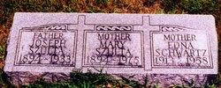 Mary <I>Sowinski</I> Szulta