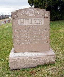 Sybilla K. <I>Miller</I> Miller