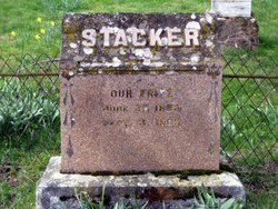 Fritz Stacker