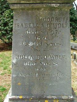 Isabella <I>DeWolf</I> Woodruff