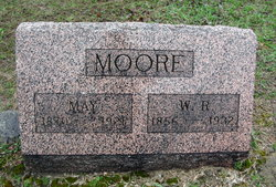 William Riley Moore