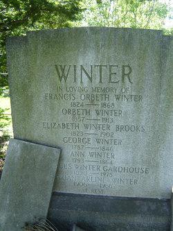 George Winter