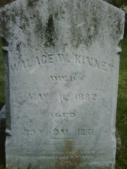 Wallace William Kinney
