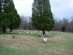 Lungerville Cemetery