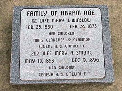 Clarence William Noe