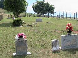 William Thompson Fletcher Cemetery