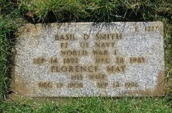 Basil Dell Smith