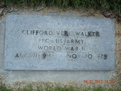 Clifford Walker