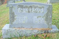 William Robert Anderson