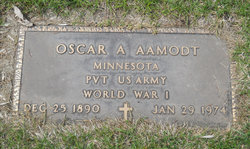 Oscar Alfred Aamodt