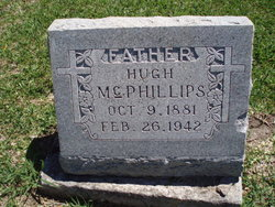 Hugh McPhillips