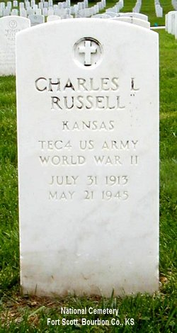 """Charles L """"Charlie"""" Russell"""
