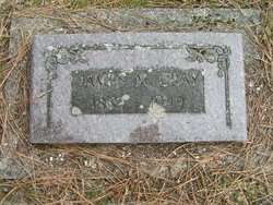 James Monroe Gray
