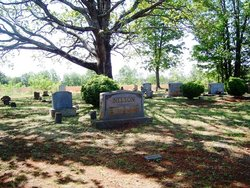 McHone Family Cemetery