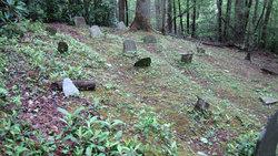 Baskins Creek Cemetery