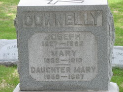 Mary Connelly