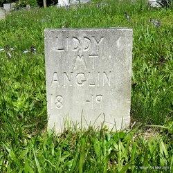 """Lydia Margaret """"Liddy"""" <I>Thomas</I> Anglin"""