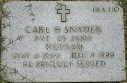 Carl H Snyder