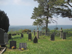 St Padarn Churchyard, Llanbadarn