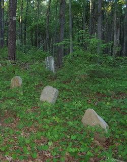 Dillard Family Cemetery
