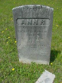 Ann R <I>Hargrove</I> Rankin