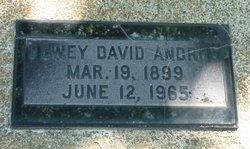 Dewey David Andrus