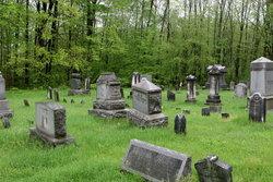Scotch Hill Presbyterian Cemetery