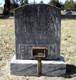 Mollie Ann Elizabeth <I>Brown</I> Brown