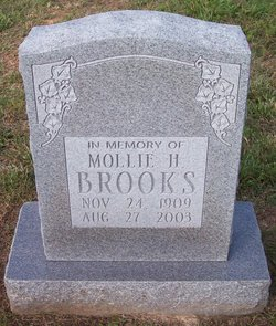 Mollie Inez <I>Hardee</I> Brooks