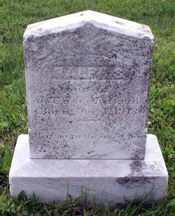 Ralph S. Angell