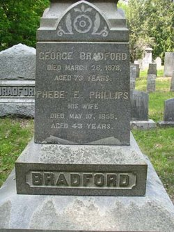 George Bradford