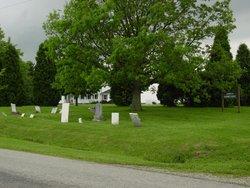 Kapp-Gish Cemetery