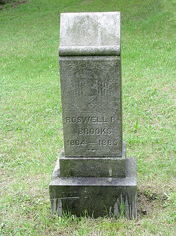 Roswell Russell Brooks