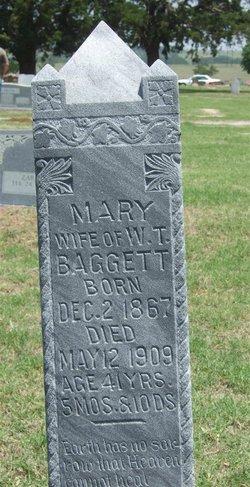 Mary Margaret <I>Martin</I> Baggett