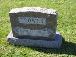 George Harry Trower