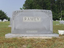 Randolph Richard Ramey