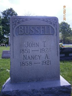 Nancy Ann <I>Smith</I> Bussell