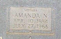 Amanda <I>Newton</I> Canipe