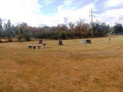 Lynch Immanuel Lutheran Church Cemetery