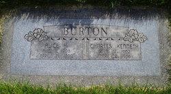 Charles Kenneth Burton