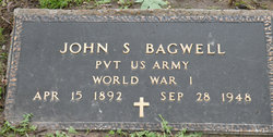 John Sylvester Bagwell