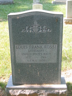 Louis Frank Rossi