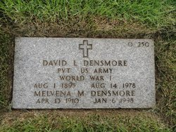 David L. Densmore