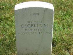 Cecelia M Churchville
